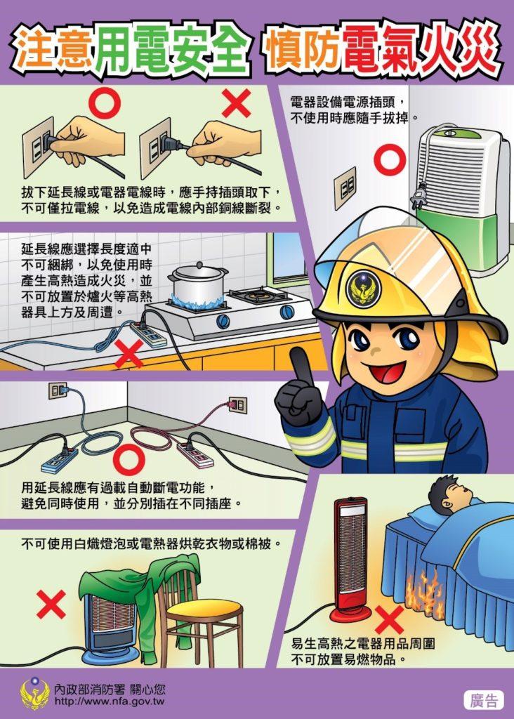 用火安全宣導海報